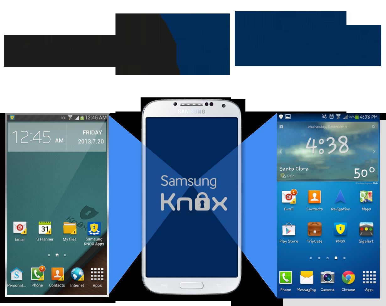 Samsung Knox 2 0 Solu 231 227 O De Seguran 231 A Da Samsung Para